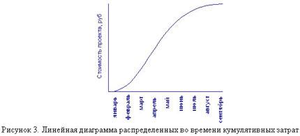 Структуры расходов рис 4 и прочее