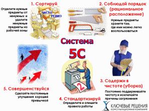 5C-system.jpg